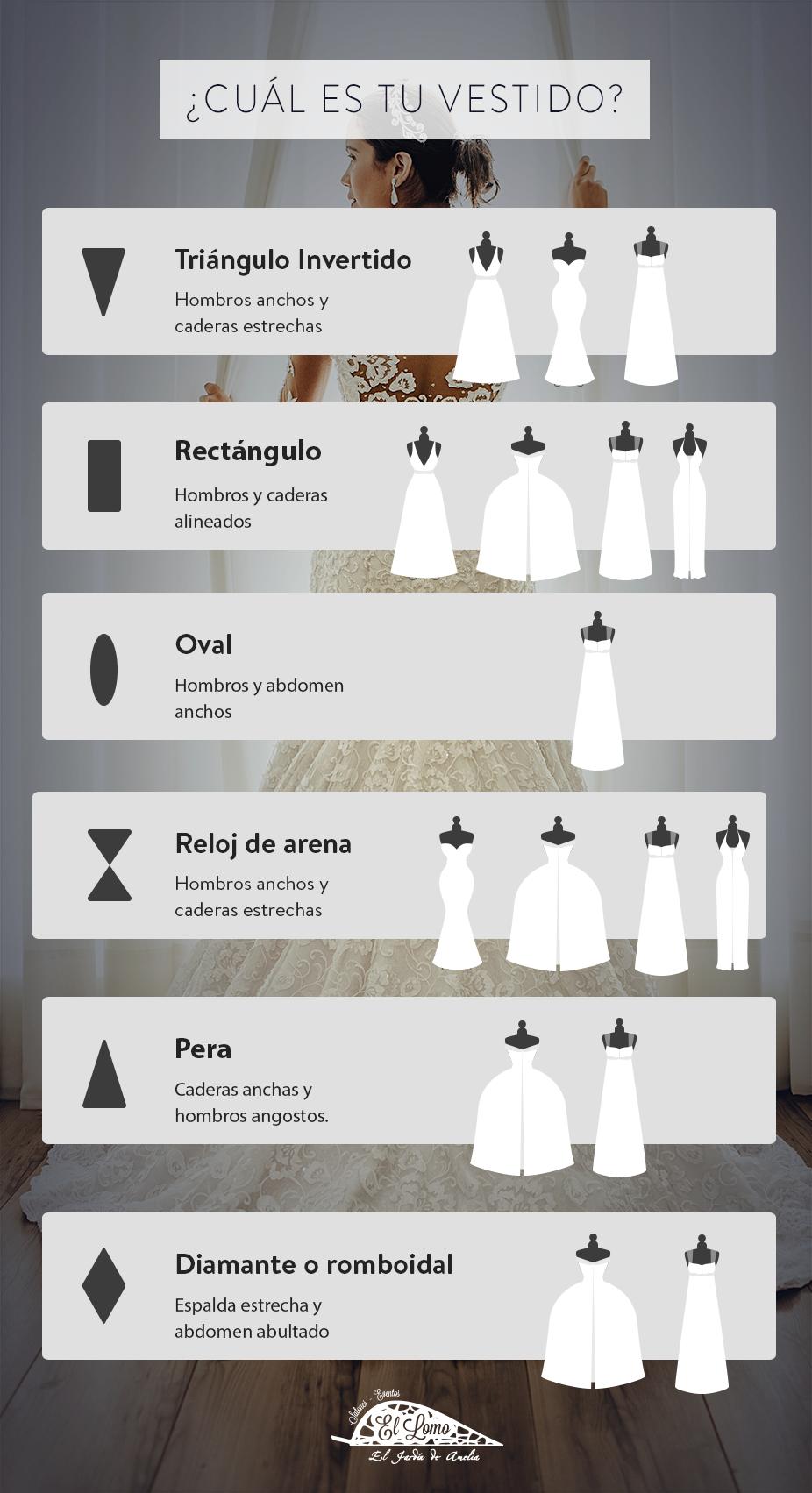 Tipos de siluetas femeninas y vestidos de novia